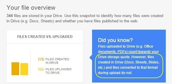 """חלק מהדו""""ח ששולחת Google למשתמשי ה-Apps. צילום מסך"""